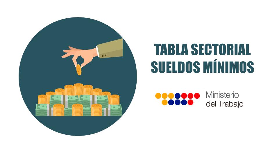 Tabla Sectorial 2019 | Sueldos Mínimos Sectoriales Ecuador