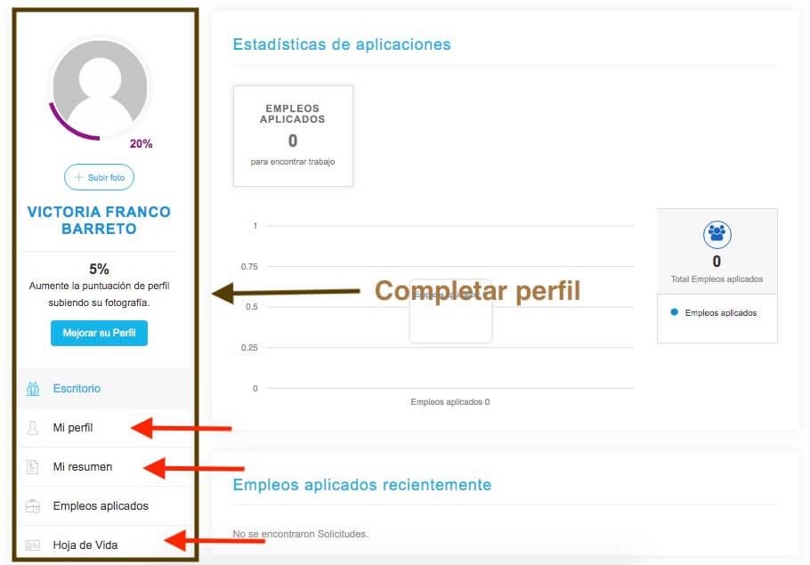 CNT Empleos